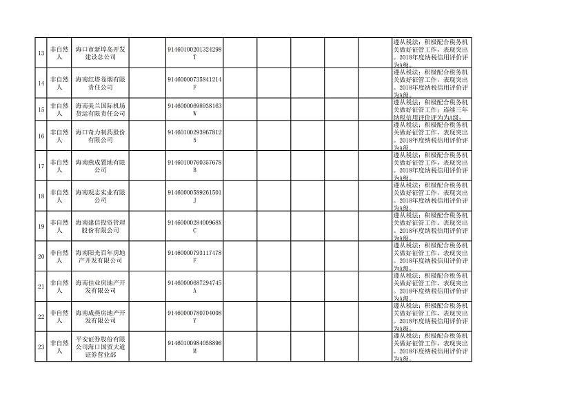 """海口市2018年(第三批)""""守信红名单""""_01.jpg"""
